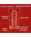 Мастурбатор Tenga Cup Soft Tube